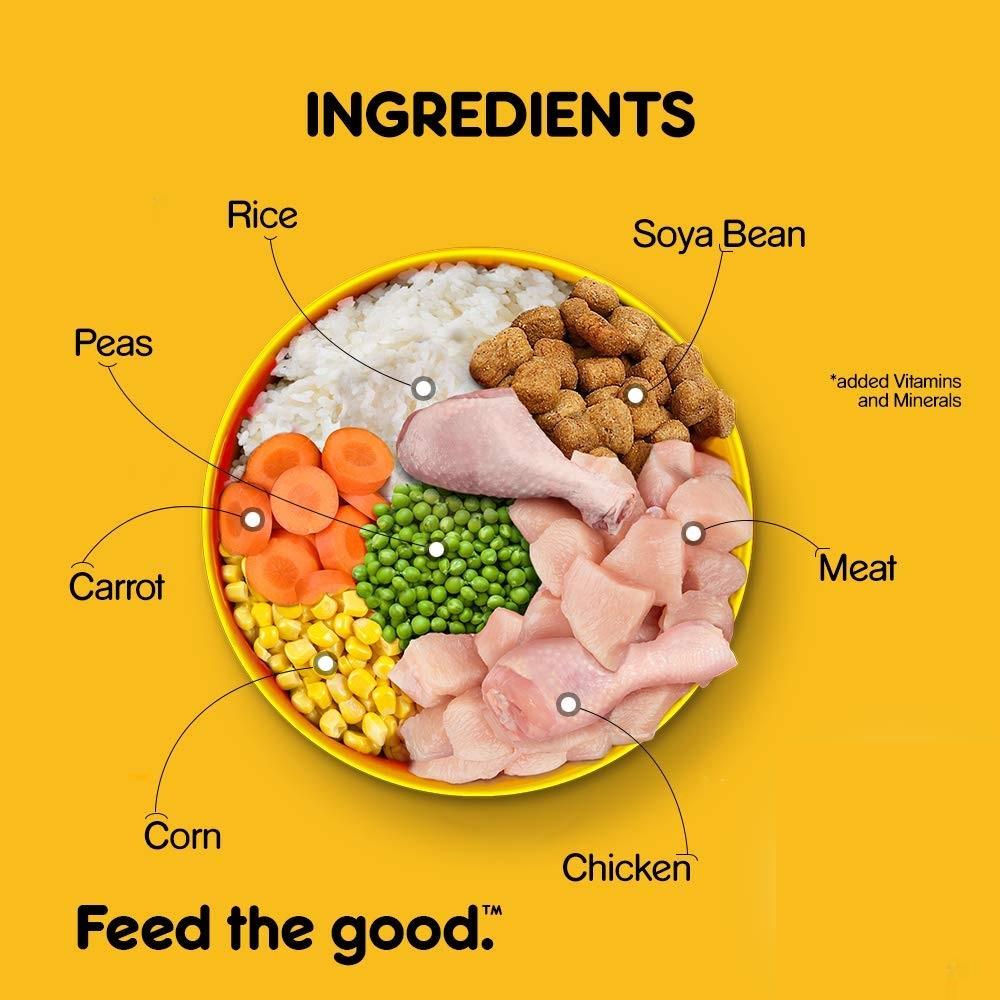 Pedigree Ingredients